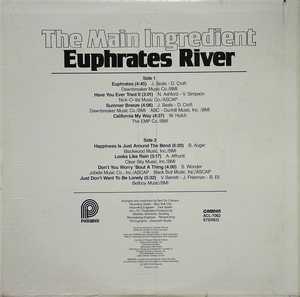 Main Ingredient Euphrates River