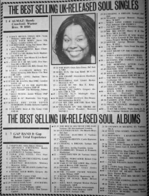 best-selling-singles-and-albums-in-the-uk-feb-1987