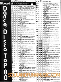 Billboard Chart June 1983