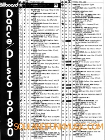 Billboard Chart May 1983