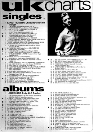 The UK Singles Albums Charts From April 1995