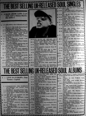 best-selling-uk-released-singles-and-albums-april-1988