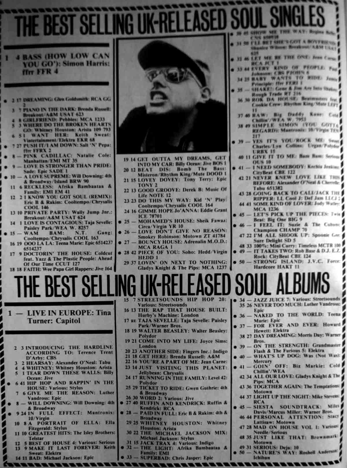 Best selling singles and albums in the uk from april 1988 for Songs from 1988 uk